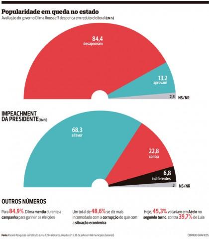 RTEmagicC_dilma-impeach-grafico.jpg